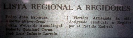 Información sobre los candidatos para la elección de 1947. *